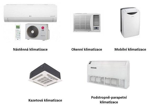 klimatizační jednotky dobytu